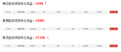 """P2P比贩毒还赚钱的""""鼎元贷""""疑为骗子平台"""