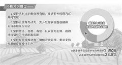 农地流转文件下发 5年完成土地承包经营权登记
