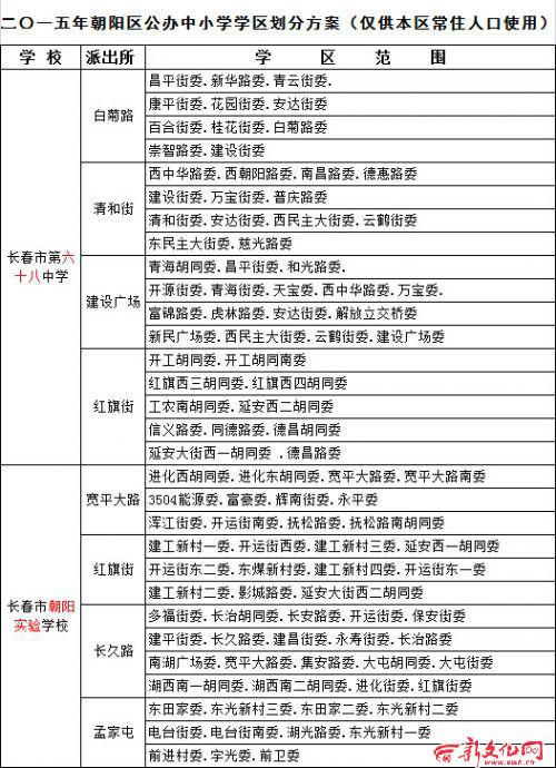长春市朝阳区教育局公布中小学方案小学新开学区天津市图片