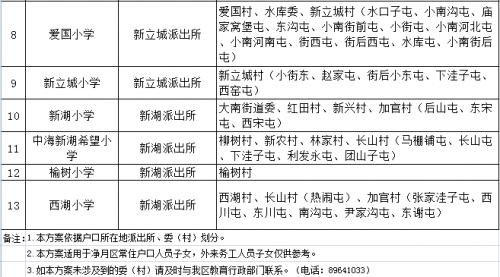 长春市净月高新区公布中小学学区划分方案_长小河小学盘江图片
