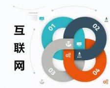 汉鼎股份拟定增募24亿建互联网金融平台