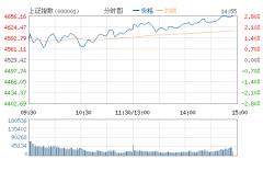 沪指A股突破4600点 再次刷新7年新高成交再破万亿