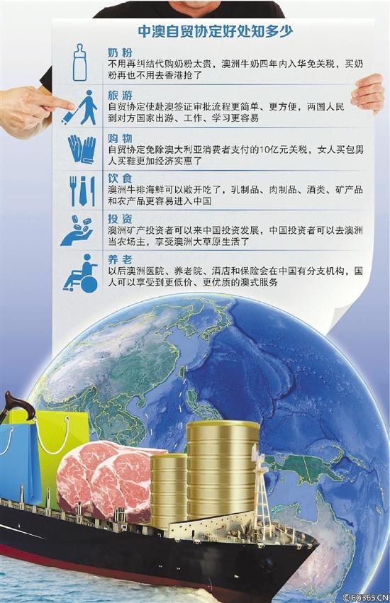 中澳将正式签署自贸协定 美食关税将普遍降低