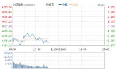 沪指跌幅收窄重返4400点 金融股启动护盘