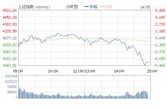沪指暴跌近5%失守4100 两市700股跌停