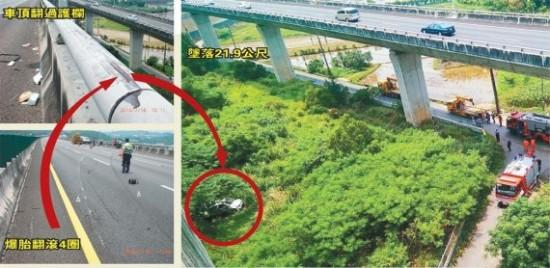 7名好友赴婚礼遭遇爆胎事故坠桥 6死1伤(图)