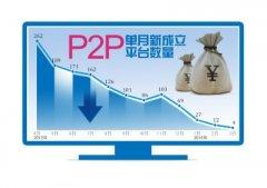 P2P运营平台连续四月负增长 将成为行业新常态