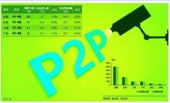 一季度260家平台爆出问题 网贷投资借款人气依旧高涨