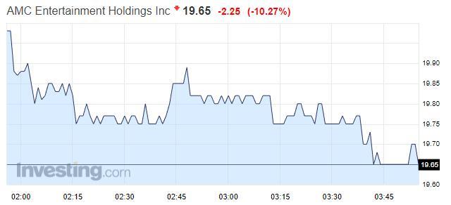 美国传来坏消息!王健林盛赞的海外旗舰昨夜损失19亿